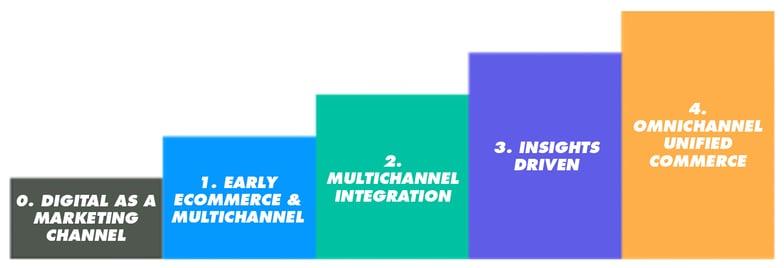 diagram5MARTA